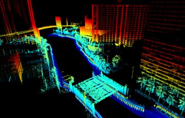 SONAR and LiDAR